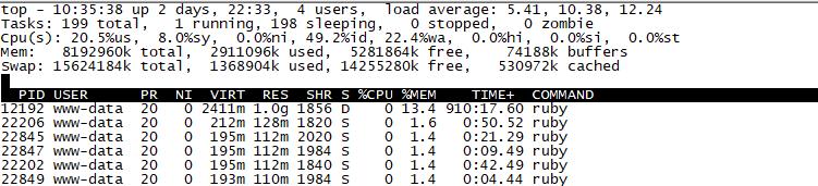 Linux系统负载高,教你如何排查原因